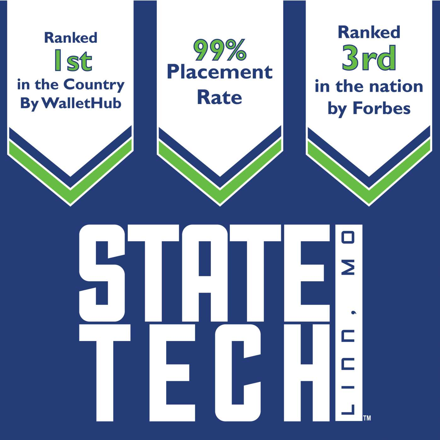 State Tech National Ranking Design